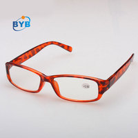 Alibaba hot sell hot clip-on reading glasses
