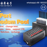Multi Socket GSM 8 Port Modem