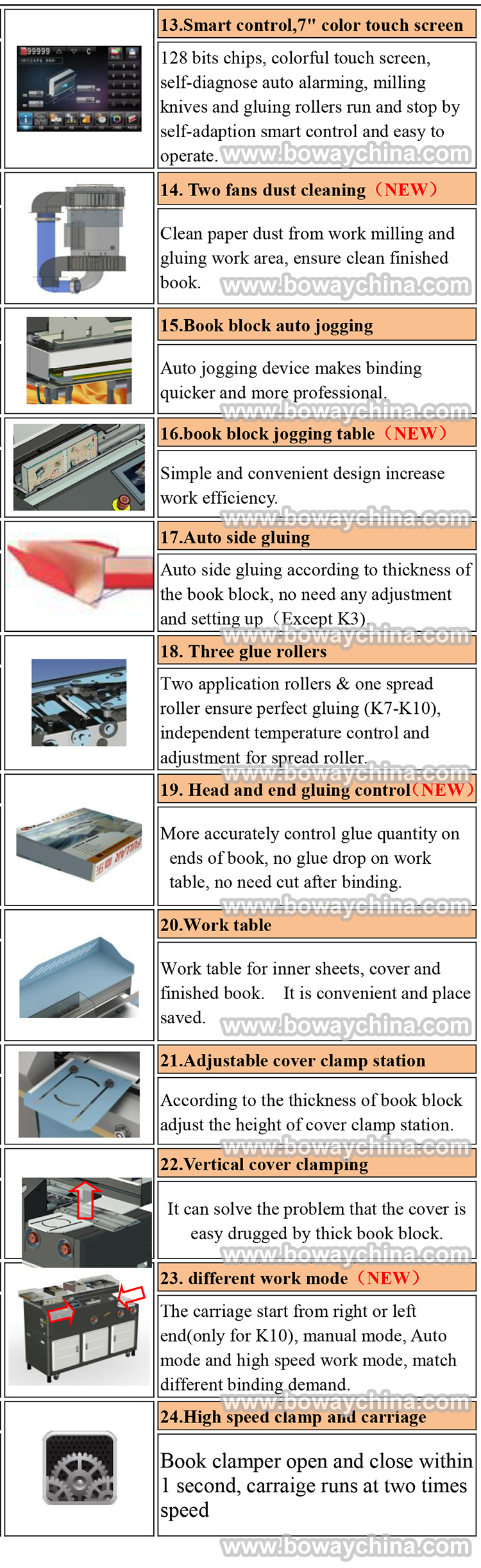 BOWAY K8   Shop School GOV 440mm Length 60mm Thick Hot Melt Adhesive Gule Perfect Tender Book Booklet Binder
