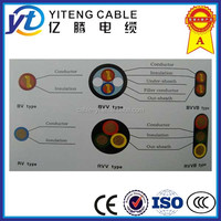 Solid or Stranded Annealed Copper Three Cores RVVB Type Flat Cable