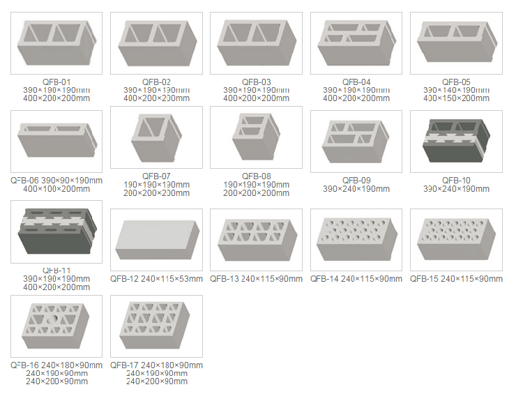 block sample.png