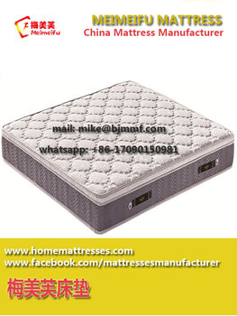 Eurotop Spring Mattress|China Mattress|Mattress Manufacturers|Mattress Suppliers|Meimeifu Mattress