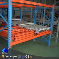 High load Capacity Warehouses Quality Push Management