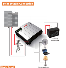 <Must solar> solar inverter modified LCD setting data 660w 800w 1440w 30A/50A Pwm solar charge controller