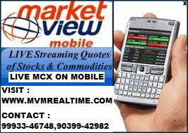 mvmrealtime software for live mcx rates on android iphone nokia mobile app