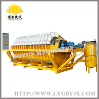 Industrial Tailings Environmental Treatment Used Dewatering Equipment with High Quality