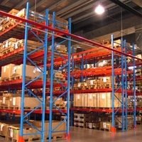 HIGH QUALITY Pallet Rack Supplier In