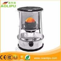 2310 Portable and Convenient Kerosene Room Heaters