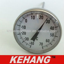 Thermometer Supplier