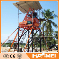 Widely Used Concrete Mixer Car From China HAOMEI