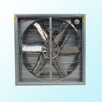 Greenhouse wall mounted air cooling exhaust fan blower