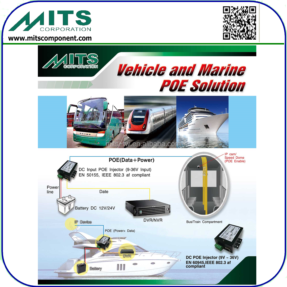 MITS 48V DC DC Input POE Injector for vehicle, railing stock, and marine navigation