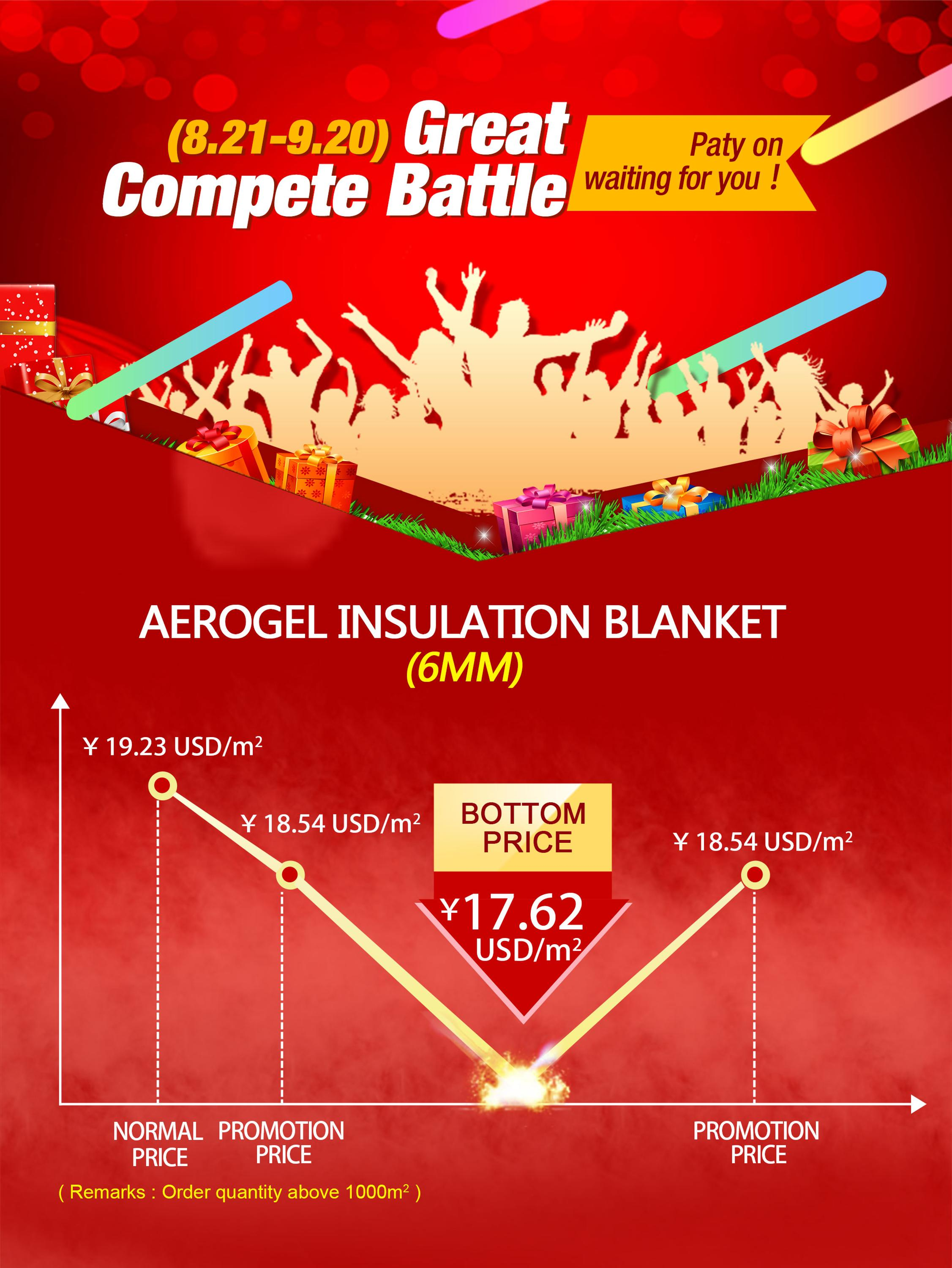 Lightweight Thermal Resistance Building Materials Insulation Blanket