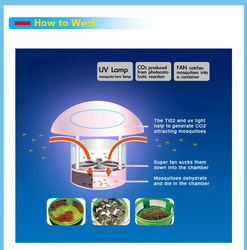 UV LED Electric Photocatalytic mosquito killer trap