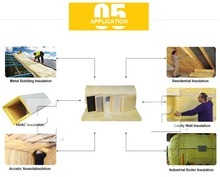Thermal Insulation Cover Flexible Glass Wool Duct Wrap