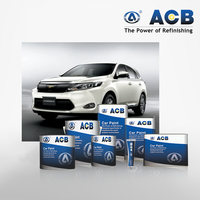 ACB painting car body filler