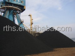 foundry coke metallurgical coke suppliers(0mm~15mm)