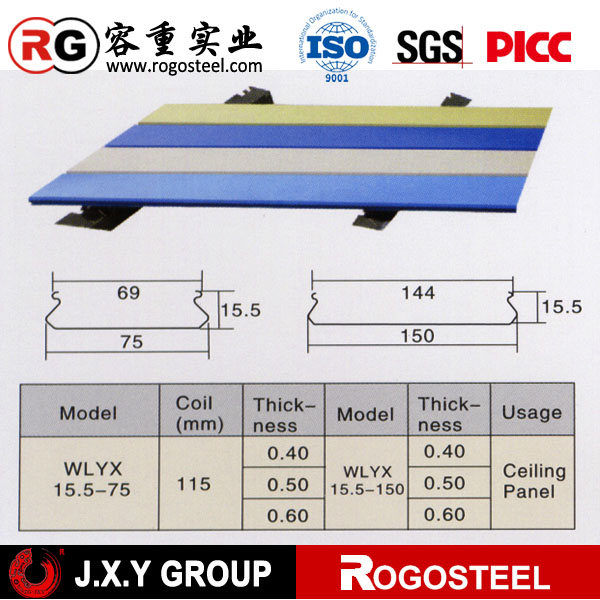 flexible rogowski coil color coated roofing sheet
