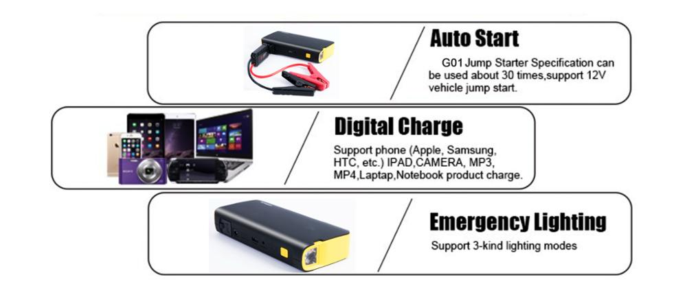 18000mAh 12V Portable Lithium Battery Pack Car Jump Starter Cigarette Lighter Power Bank