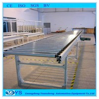 Dynamic roller conveyor assembly line.
