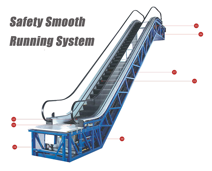 Ccmcdm China Escalator Priceconai Commercial Mall Escalator Buy