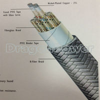 Heater coil wire