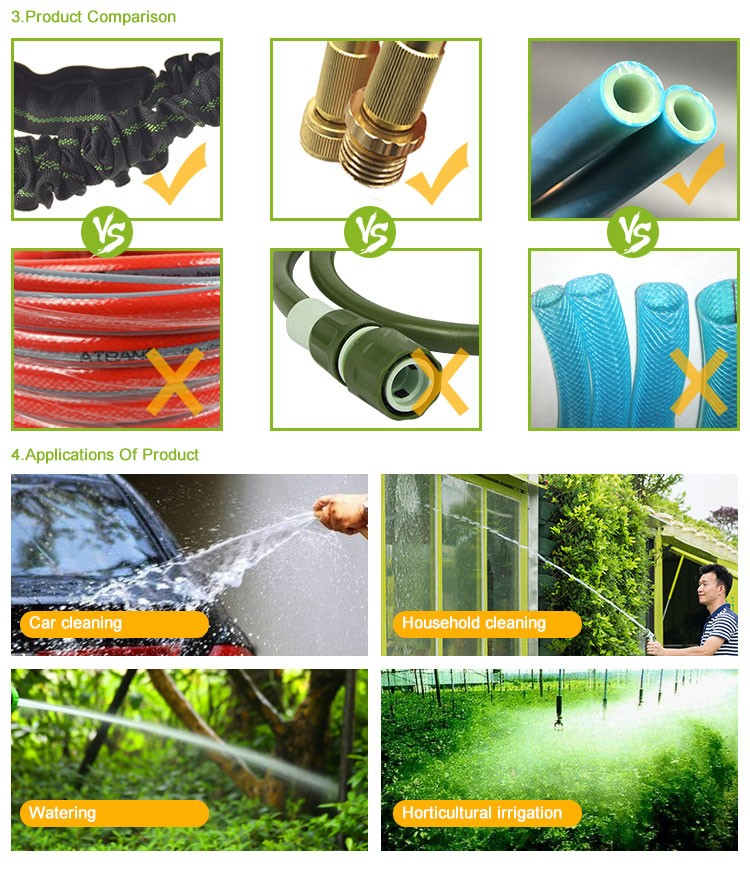 Hot sale 30PSI-145PSI new type garden water hose