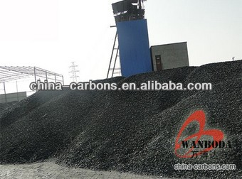 Electrically Calcined Anthracite Coal / ECA --Wanboda Brand