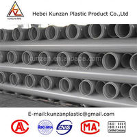 non pressure upvc pipes specification