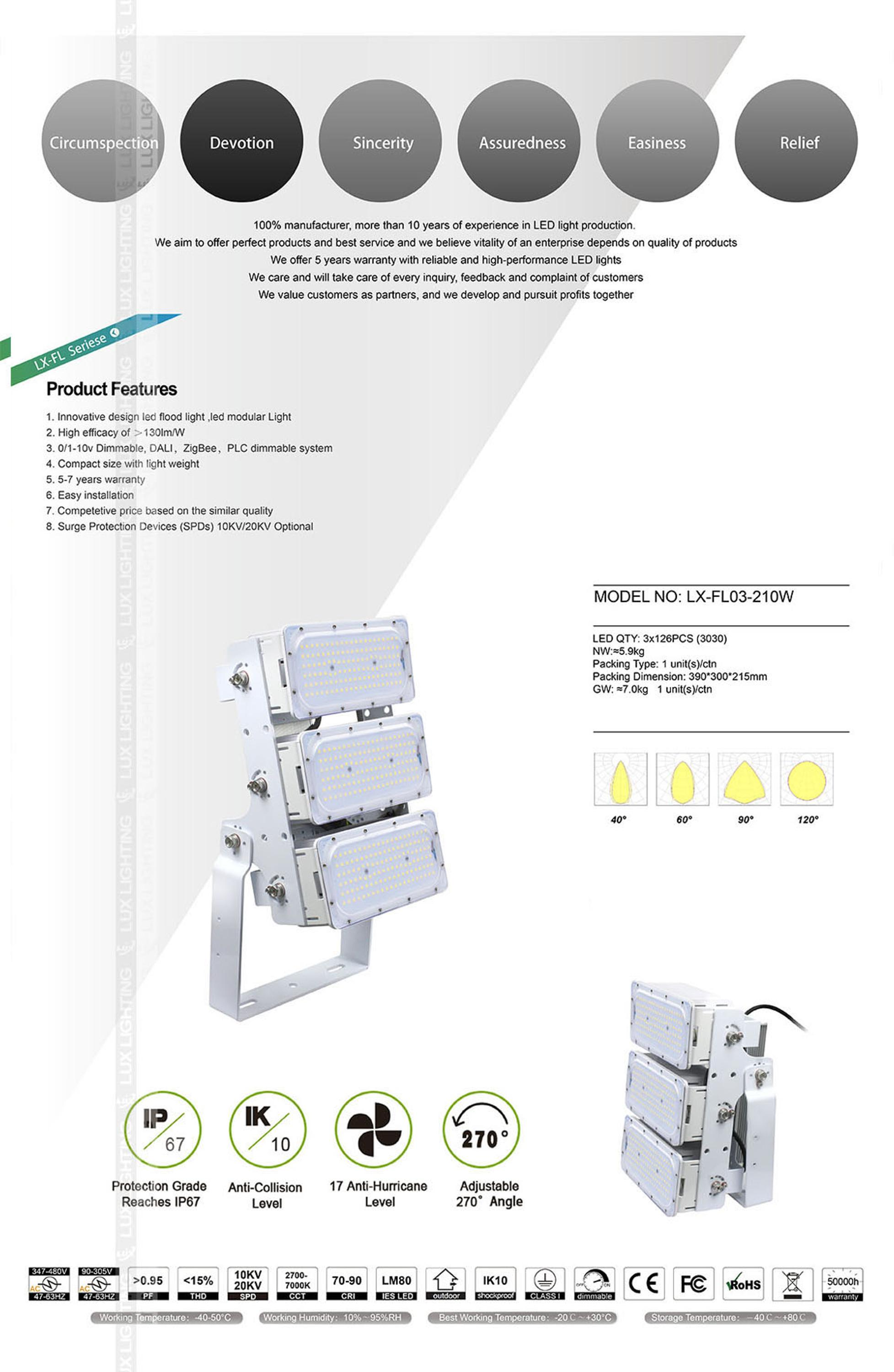 220v 230v ce certificated warm white ip65 floodlight led 50w