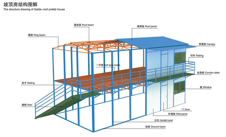 India cheap low cost prefabricated container warehouse for What is the cost of building a house in india