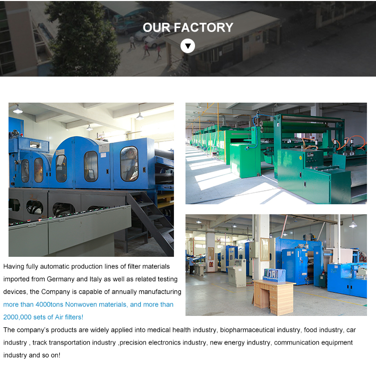 Non woven fabric cloth meltblown manufacturers manufacturing plant For Respirators