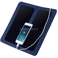 Sunpower Portable Solar Panel