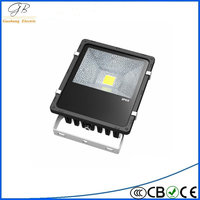 ul list hot sale portable energy saving led flood light 80w with lowest price