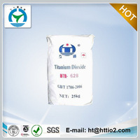 tio2 white pigments for coating