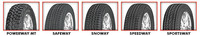 China Cheap Car Tires 13 14 15 Inch Tires Winter/snow Tire 205 55 ...