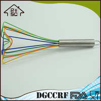 Strict Quality Checked Novelty cake beater