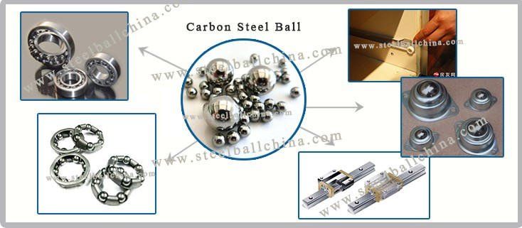 Low Carbon Steel Ball AISI1010-1015