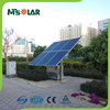 Unsurpassed Levels Innovative 50w Led Solar Panel Street Light