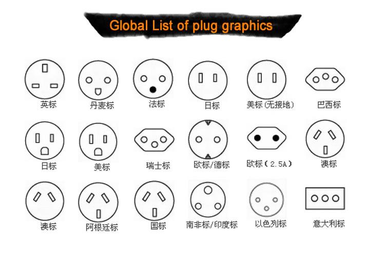 2017 oem worldwide india electrical adapter plug universal