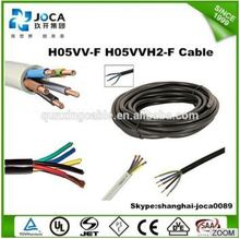 h03vv-f with CE approval