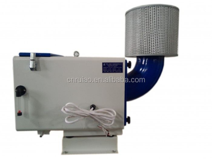 RUIAO oil mist purifier with economic price