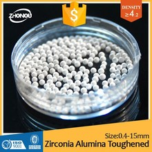 0.6-0.8mm Zirconia compound grinding media/ ADZ/ for sand mill grinding