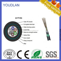 Fiber optic cable meter price