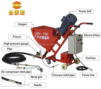 Widely Used Electric Mortar Spraying Machine trailer
