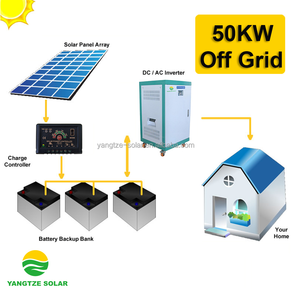 New design 50kw solar powers pv system
