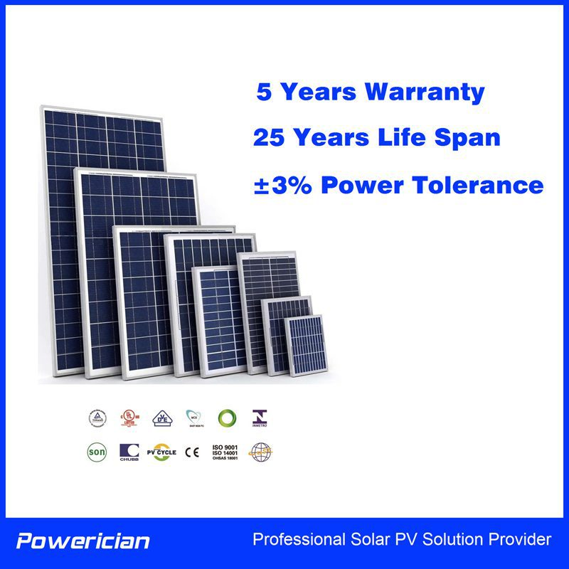 Powerician 110W 18V Poly Solar Panels Polycrystalline Silicon PV Module For 12V Home System Led Lights