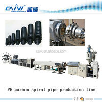 Buy PE Plastic Spiral Corrugated Pipe Machine in China on Alibaba.com