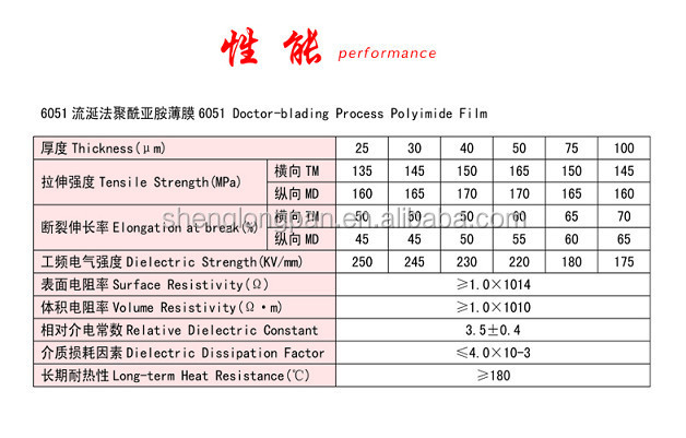 H Type Polyimide Film