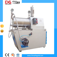 nanometer dyno horizontal bead mill grinding machine